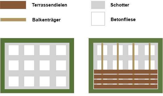 variante2_unterkonstruktion