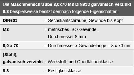 KW38_Landingpage_1074_desktop_Schrauben_101