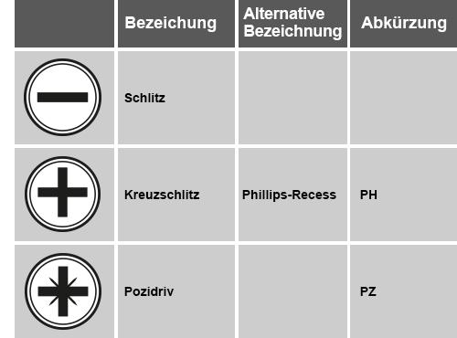 Schrauben Lexikon Sonderpreis Baumarkt